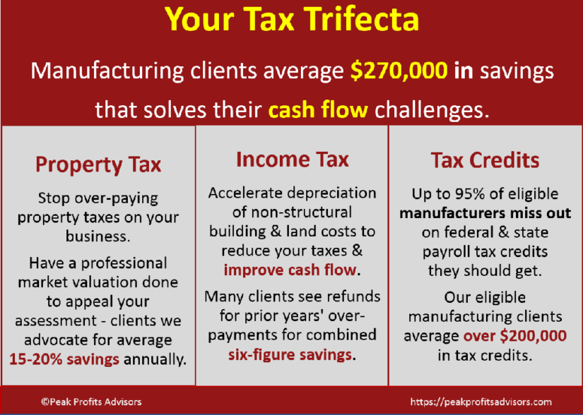 corporate tax savings with property tax, cost segregation and r&d tax credits