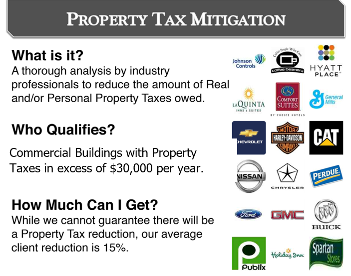 Property Tax Deduction for Business Property Tax
